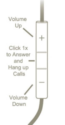 Earbud Phone Control